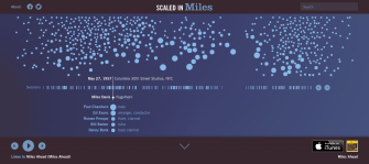 See Miles Davis' Entire Musical Career Mapped in One Interactive Visualization