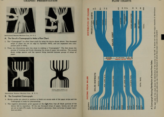 A Wonderful 1939 Book on Graphs, Available Free Online