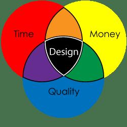 Design triad