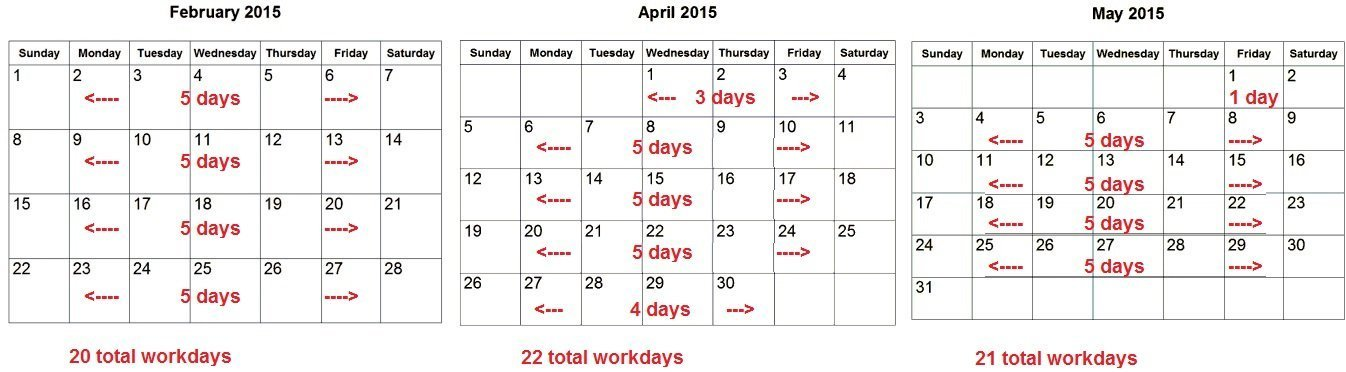 Using Monthly Hours For Calculations Visual Veggies - RD  DTR
