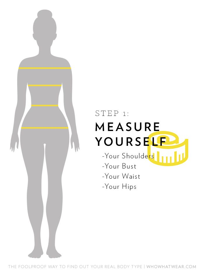 This Body Shape Calculator will make ALL your Clothes look