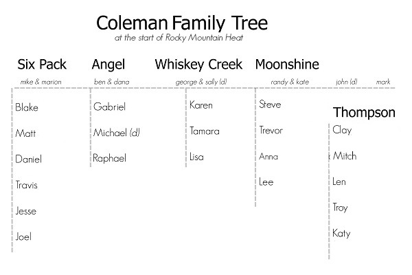 Coleman Family Tree Six Pack Ranch Series Author Vivian Arend