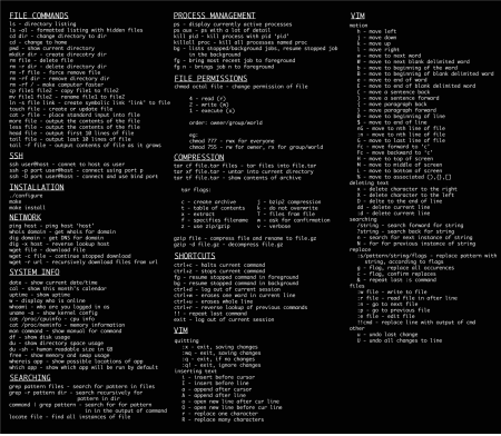 Linux Only Command Line