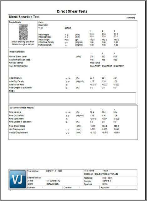 Test Report Template Cardiac Monitor Test Ecg Under AnsiAami Ec - sample summary report template