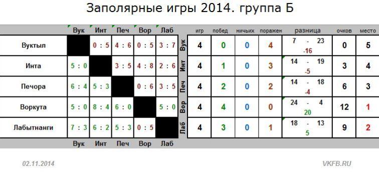 2014_zapolyargames_B