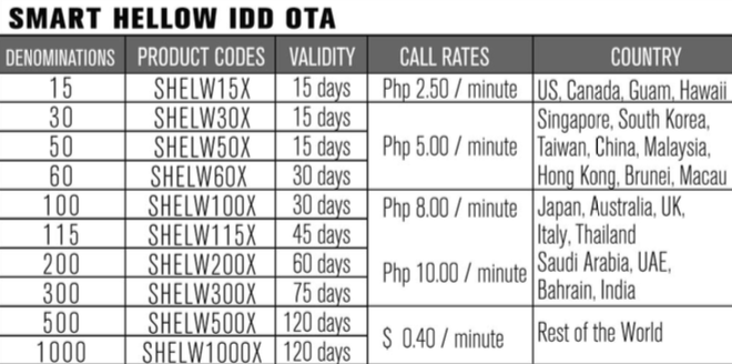 VMOBILE SMART HELLOW IDD PRICES