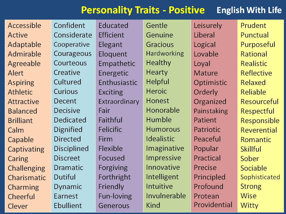 Personality traits of google employees Custom paper Help
