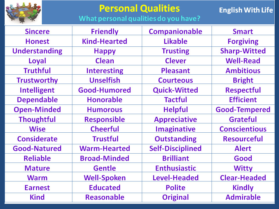 list of personal qualities