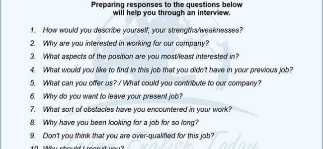job interview Vocabulary Home