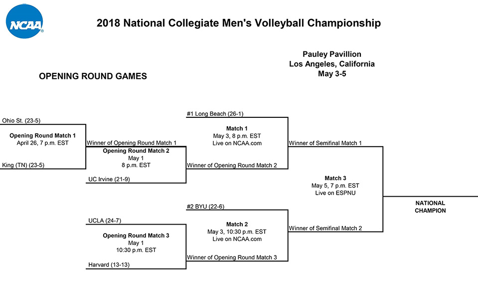 NCAA men\u0027s volleyball committee releases tournament selections, bracket