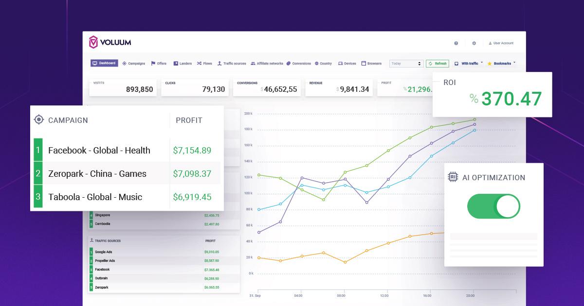 Pricing - Voluum Affiliate Tracker