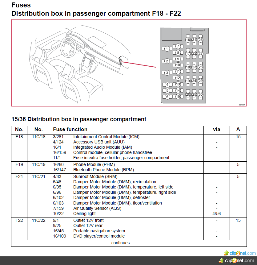 2004 volvo s40 fuse box