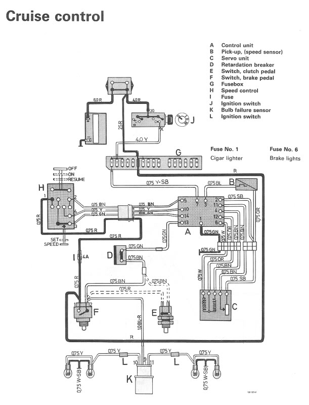 89 Volvo 240 Fuse Box Wiring Diagram