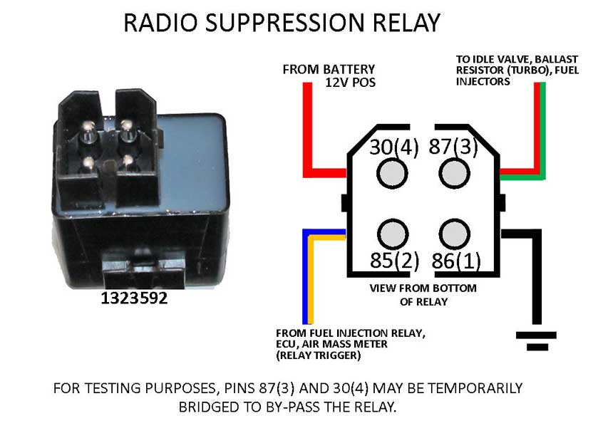 PLEASE HELP!! 1990 740 Radio Suppression Relay Wiring - Volvo Forums