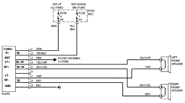 volvo 740 radio wiring diagram