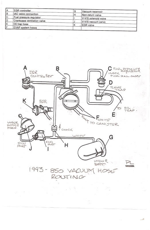 1996 volvo 850 engine diagram