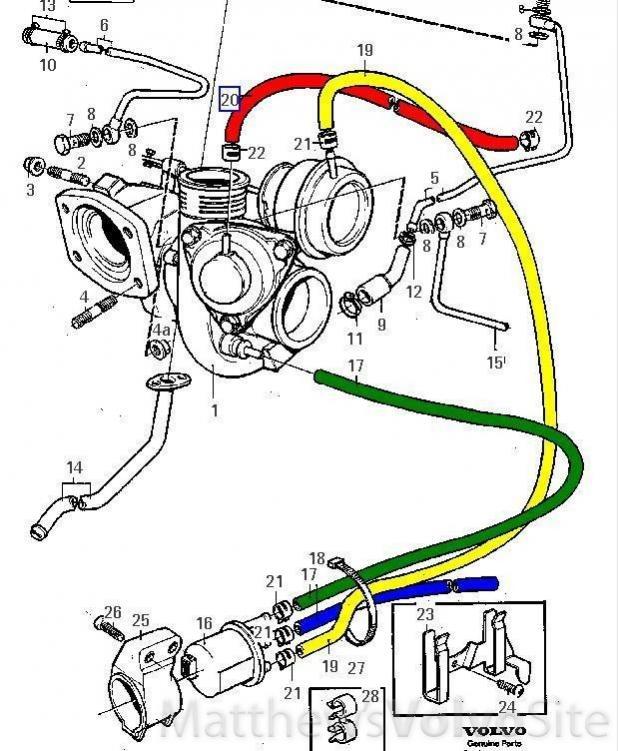 1996 volvo 850 turbo wagon vacuum hose location