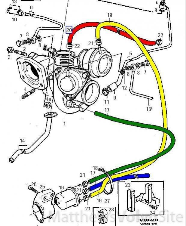 DOC ➤ Diagram 2003 Volvo Xc70 Engine Diagram Ebook Schematic