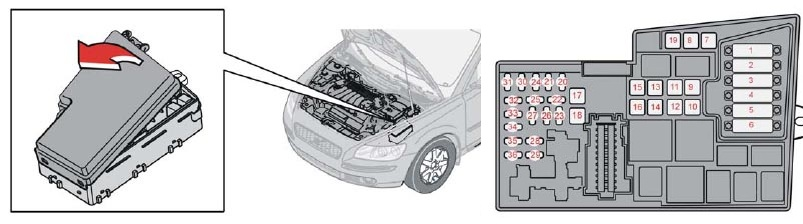 Volvo S40 / V50 (2004 to 2013) Fuses List and Amperage