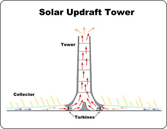 diagram of thermal power plant