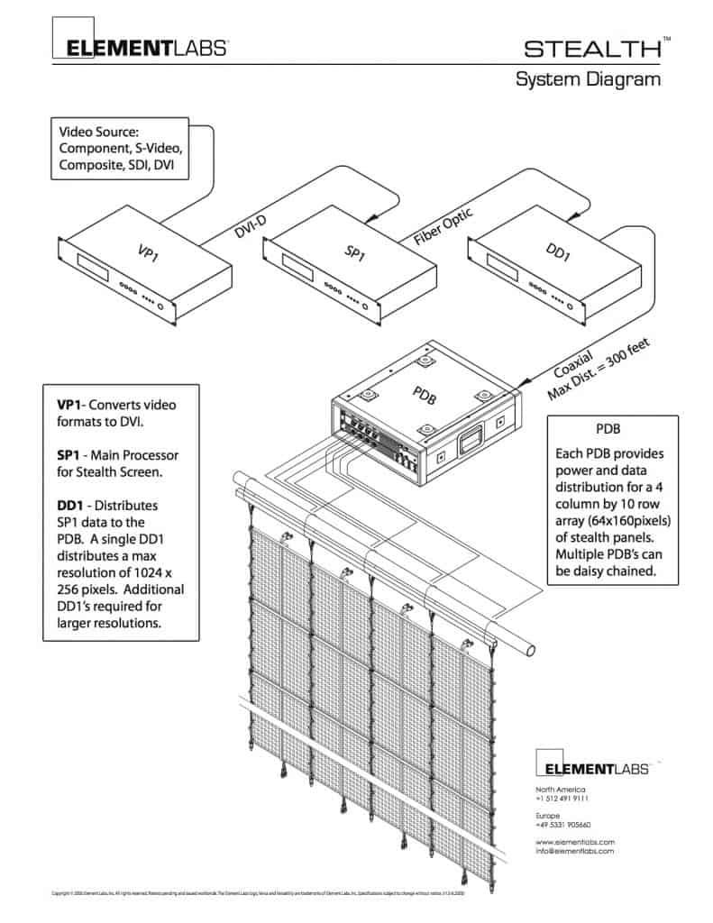 home cinema setup diagram