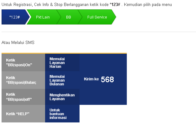 Cara Internet Xl Unlimited