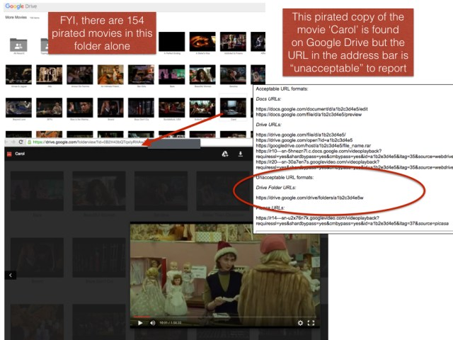 Pirated copy of movie hosted on Google drive