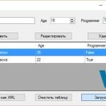 XML файлы C#: создание, загрузка, редактирование, удаление