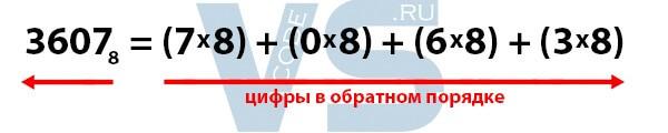 Перевод из восьмеричной системы счисления в десятичную