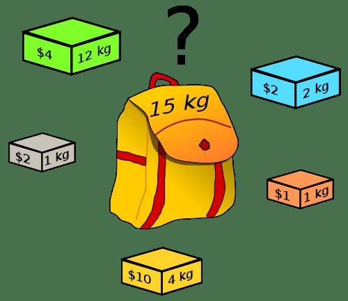 Задача о рюкзаке (задача о ранце)