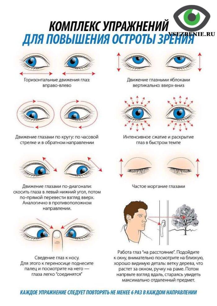 Как предотвратить проблемы со зрением