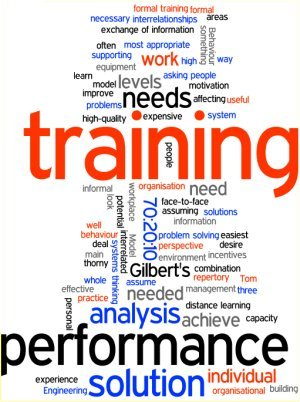 Importance of Training Needs Analysis - Vskills Blog