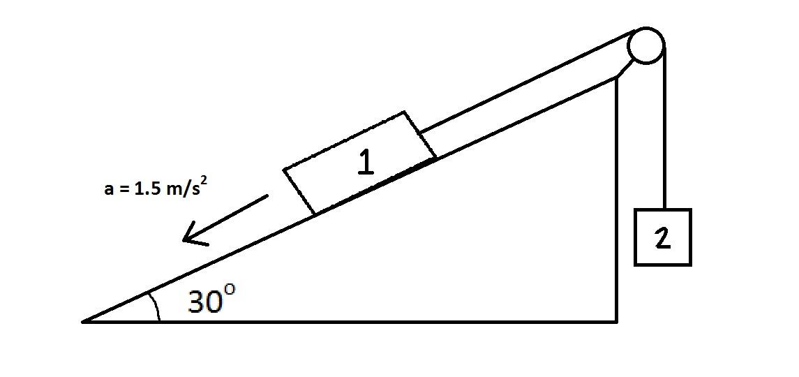 Tension - AP Physics 1