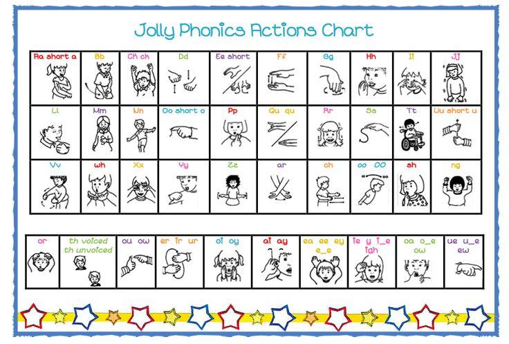 ABC - VT KIDS ARE CURIOUS! - phonics alphabet chart