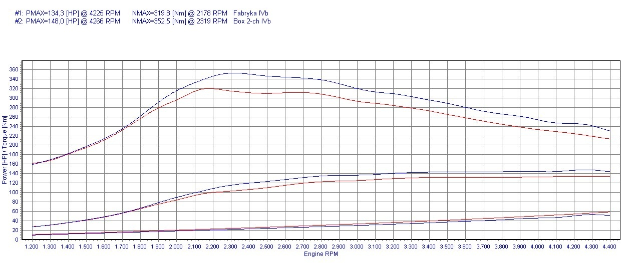 toyota fuel filter replacement cost