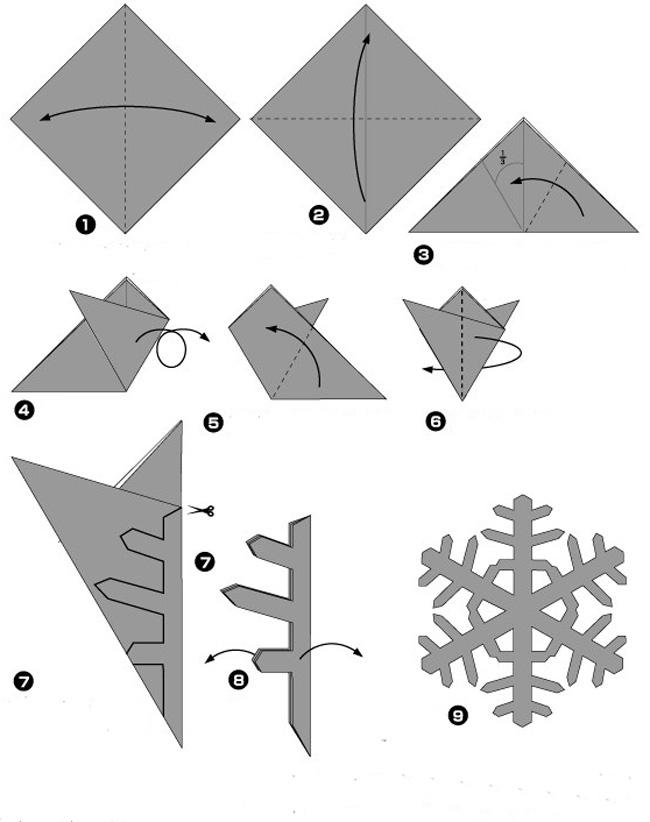 Снежинки из бумаги своими руками на новый год