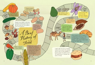 A Brief History of Food—No Big Deal | Bon Appetit