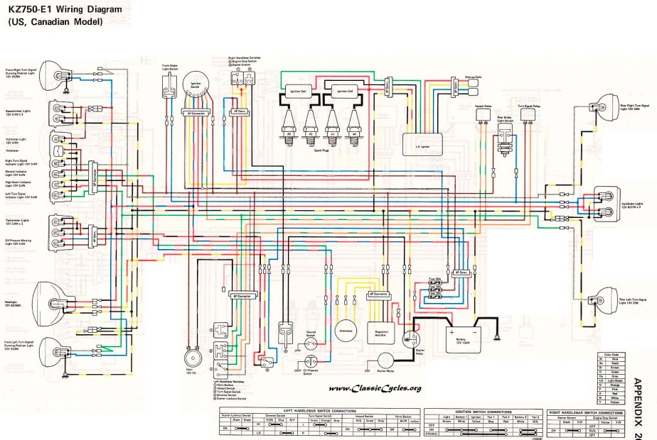 1999 kawasaki mule ignition wiring diagram