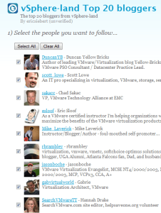 Top 20 bloggers