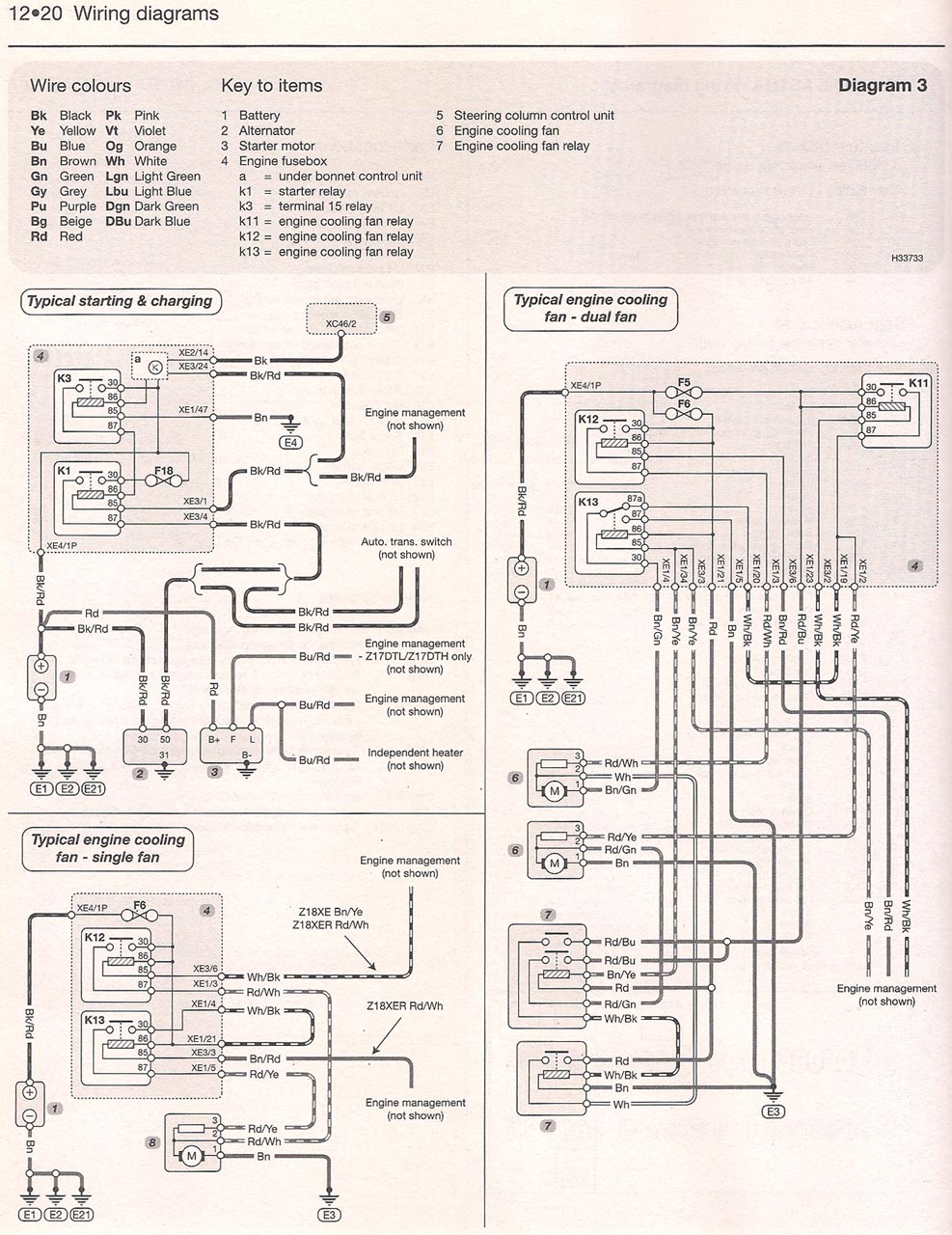 Astra Wiring Diagram Auto Electrical 00 Camaro Cooling Fan