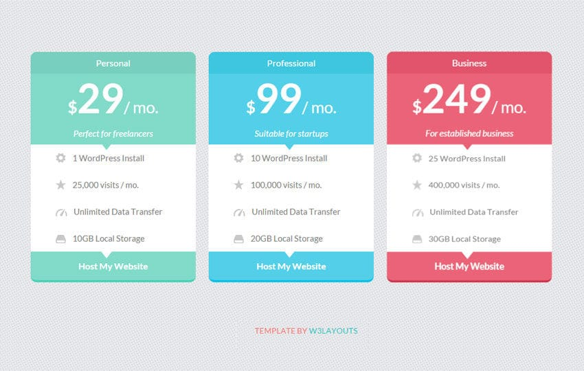 Flat Pricing Tables Widget Template by w3layouts - price chart template