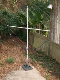 Low Frequency Loop Antenna for W5JGV: i1wqrlinkradio.com
