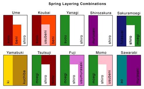 Japanese Colour Names  Seasonal Combinations