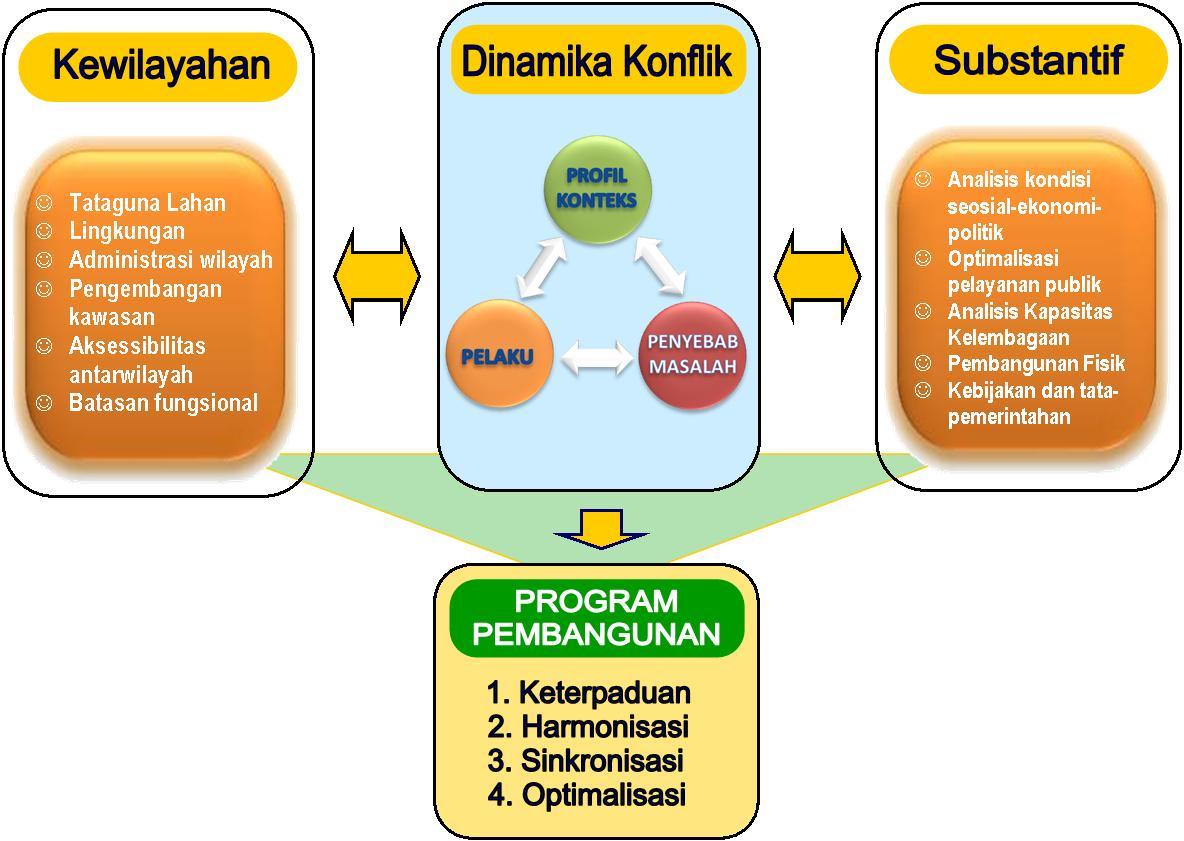 Contoh Konflik Politik Konflik Wikipedia Bahasa Melayu Ensiklopedia Bebas Sumber Panduan Membangun Perdamaian The World Bank
