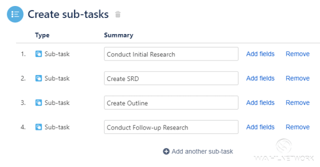 The sub-tasks are added to sprint tasks to help improve consistency