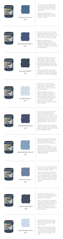 The best blue paint by @waitingonmartha @BEHRpaint #spon