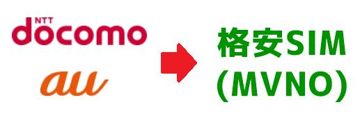 ドコモ・au→格安SIM(MVNO)に乗り換えた人が答えた良いところ、悪いところトップ画像