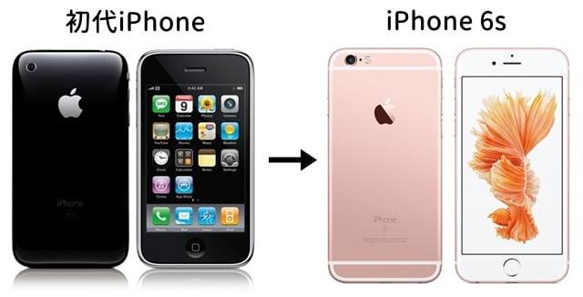 iPhoneの販売台数 歴代モデルで一番売れたのは?トップ画像
