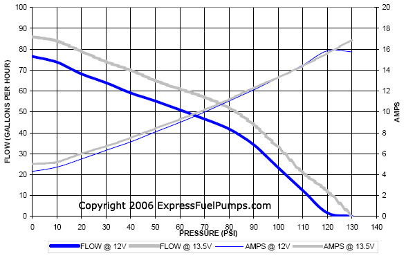 universal fuel filter guide