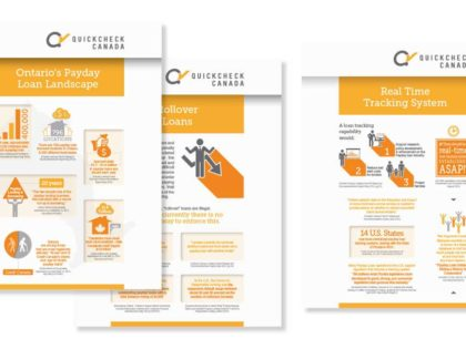 Brochure Design Toronto Annual Report Designer